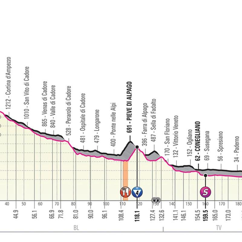 Start of stage 18 from Valdaora to Santa Maria di Sala